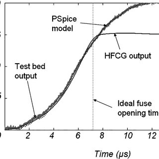 (PDF) Design and implementation of a flux compression
