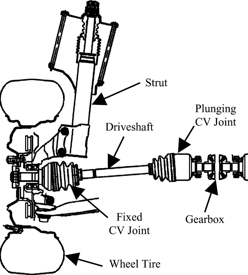 —Front-wheel-drive configuration showing typical CV joints
