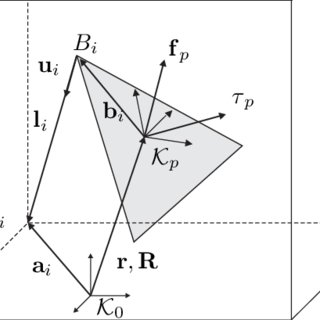 (PDF) On the Forward Kinematics of Cable-Driven Parallel