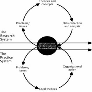 (PDF) The Leader as a Facilitator of Learning at Work: A