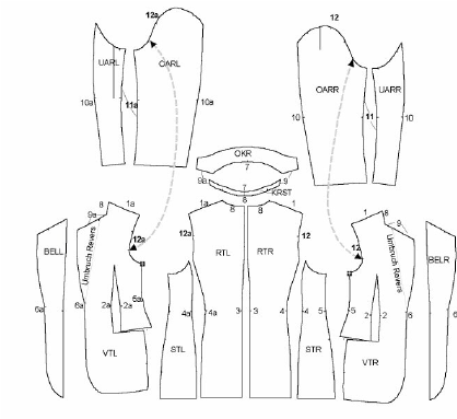 Cloth patterns of a jacket and the sewing information