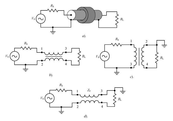 · Schematic configurations of a coaxial cable transformer