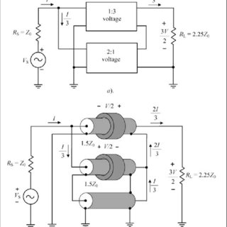 (PDF) Power combiners, impedance transformers and