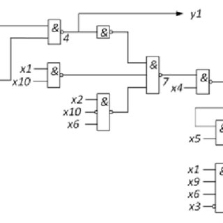Gate by gate mapping of the circuit in Fig. 1 with NAND