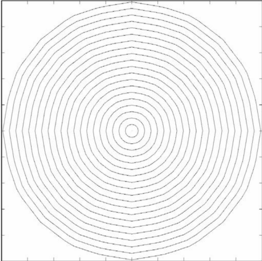 Test isochrones computation in the area of constant depth