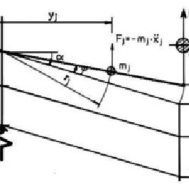 (PDF) Dynamic response of tower cranes under seismic
