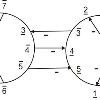 Arquitectura Sistema de Instrumentación Virtual Equipo