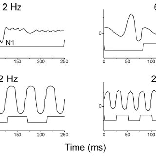 EEG data of subject 2. Mean spectrogram, alpha mu and beta