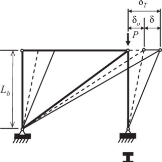 (PDF) Notes on the Nodal and Relative Lateral Stability
