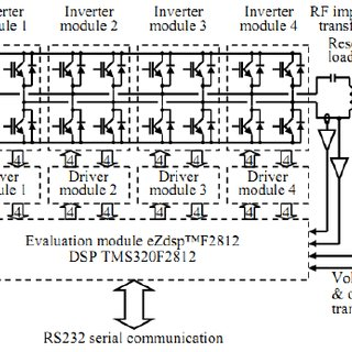 Simplified circuit diagram of the high frequency series