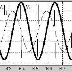 (PDF) Simulation and project of high frequency transformer