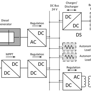 Bidirectional buck-boost converter electric diagram