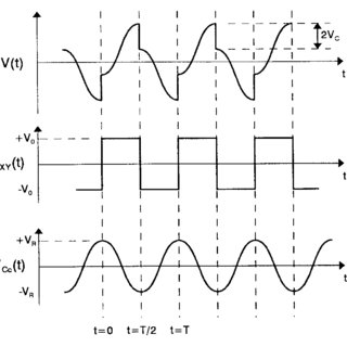 (PDF) A contactless electrical energy transmission system