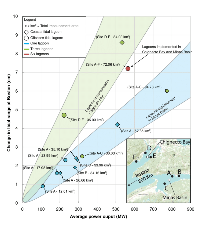 medium resolution of change in tidal range at boston due to the implementation of tidal power lagoons