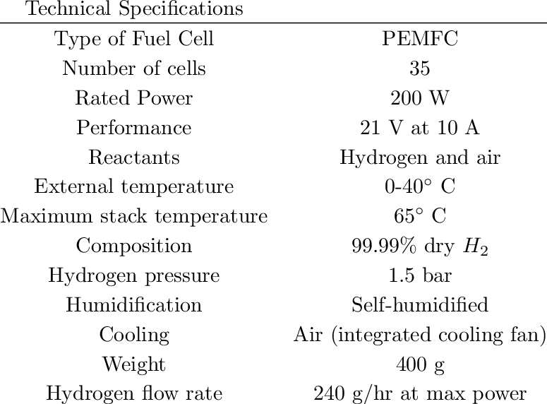 aeropak technical specifications 25