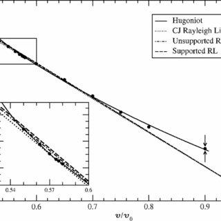 (PDF) Influence of interatomic bonding potentials on