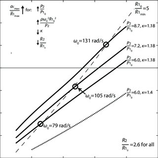 General framework for closed-loop process control of sheet