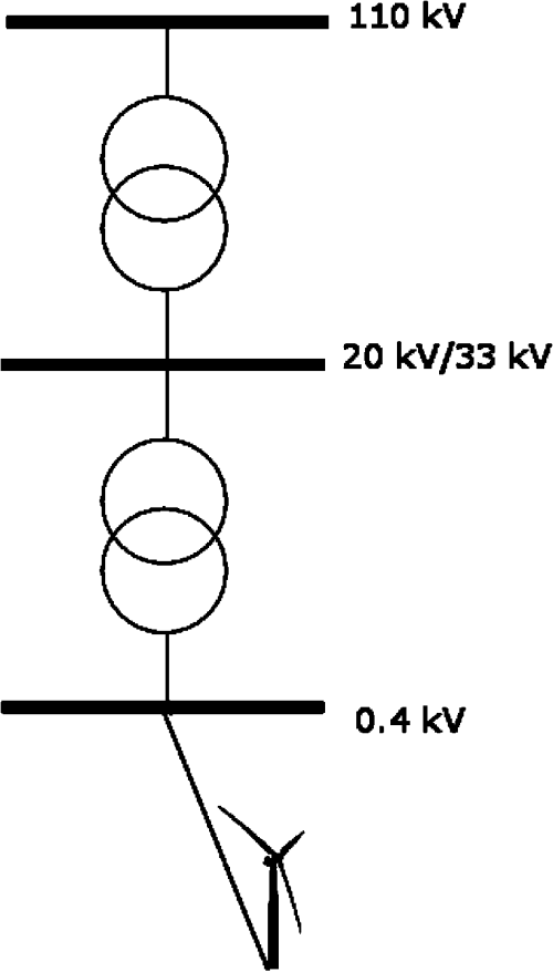 small resolution of one line diagram of the transformer connections for wind farms in current transformer connection diagram one