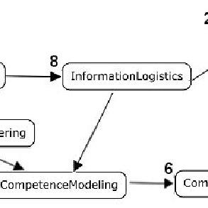The DAS architecture diagram. It consists of cache server