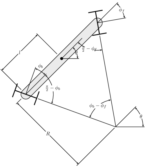 small resolution of instantaneous centre of rotation