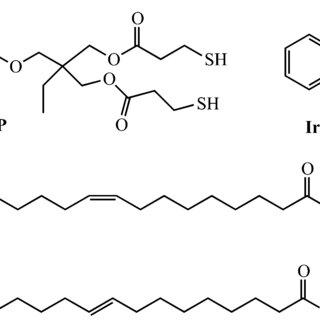 Chemical modifications of exo-olefins in polyisobutylene