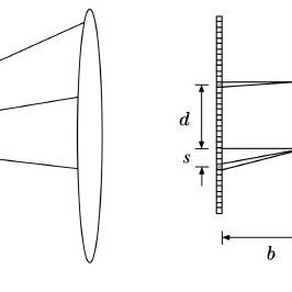 (PDF) Superresolution with Plenoptic 2.0 Cameras