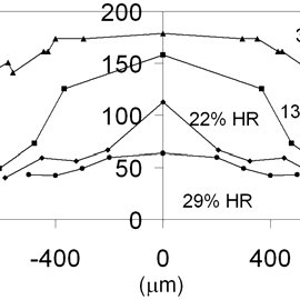 a) Transformed microstructure of as-cast UCS consisting