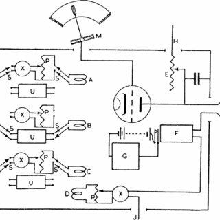 Homeostat wiring diagram. Source: Ashby (1948, p. 381