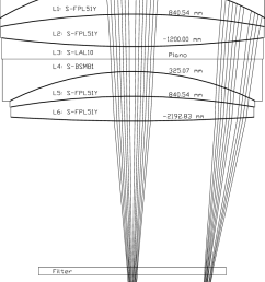cross section layout and raytrace of the uh wide field imager focal focal hilo wiring diagram [ 763 x 1124 Pixel ]