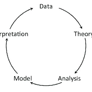 (PDF) Epistemic Network Analysis: A Worked Example of