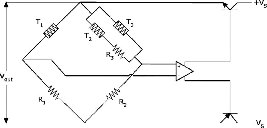 The Reidl-Machan [14] Thermistor Bridge Flowmeter. These