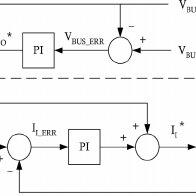 Simplified observer based single phase inverter controller