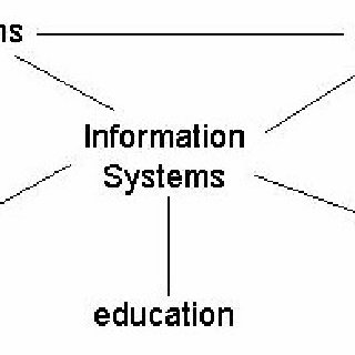 (PDF) Concept Maps for Teaching and Assessment