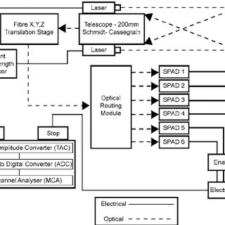 Gps Wiring Harness GPS Sensors Wiring Diagram ~ Odicis