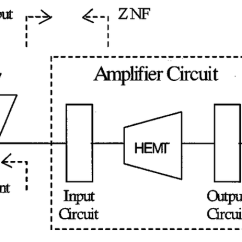 Front End Diagram Emg Active Pj Wiring Block Of An Integrated Antenna Amplifier Receiver