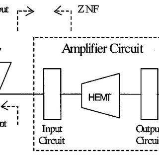 (PDF) Impedance matching in active integrated antenna