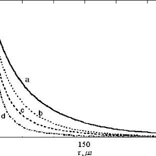 (PDF) Correlation properties of multiple scattered light