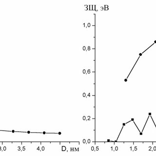 (PDF) Doctoral Dissertation 2005
