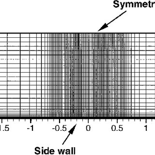 (PDF) Numerical Study of Wind-Tunnel Walls Effects on