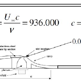 Channel flow. Viscosity ratio on iso-surfaces of Q