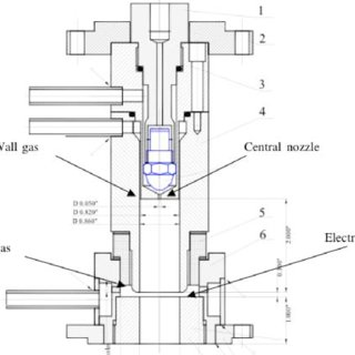 (PDF) Onboard Plasmatron Hydrogen Production for Improved