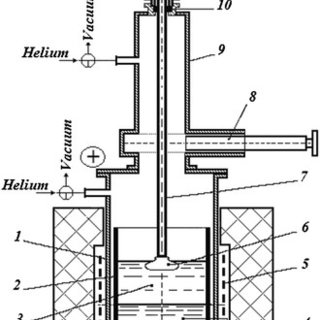 (PDF) Calcium Production by the Electrolysis of Molten