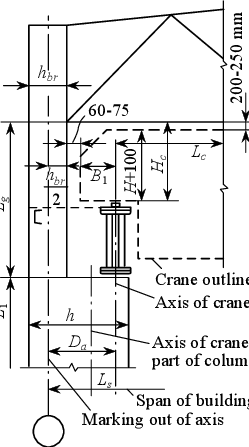5. Location of axes and crane clearance in stepped column