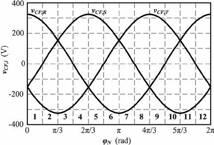 Power circuit schematic of the 3ph-BR. The full