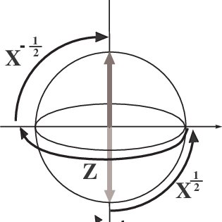 (PDF) ROM-based computation: Quantum versus classical