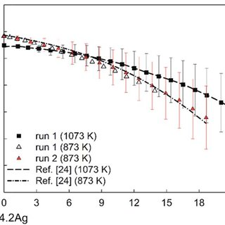 (PDF) The nano heat effect of replacing macro-particles by