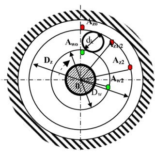 Kinematic diagram for the WR-14 main transmission gear of