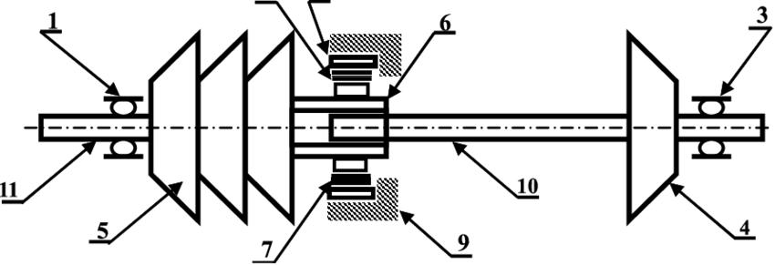 A kinematic diagram of a single-shaft turbine engine: 1