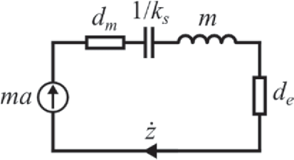 Electrical equivalent circuit of a piezoelectric