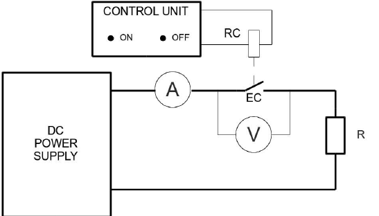 Electric contact resistance measurement circuit: EC